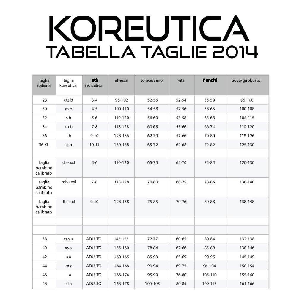 TaglieKoreutica2014